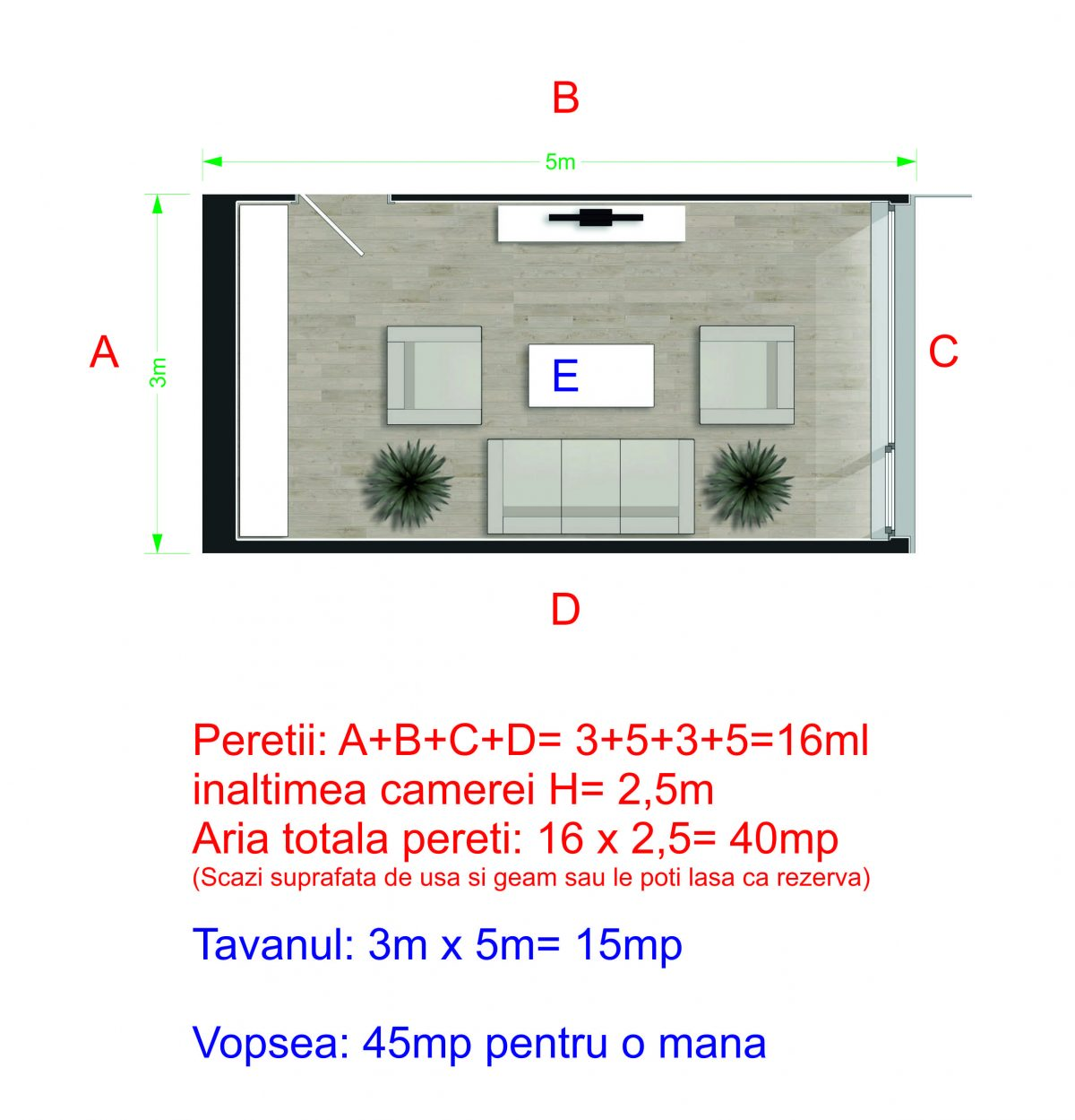 Cum calculezi suprafata unui metru patrat